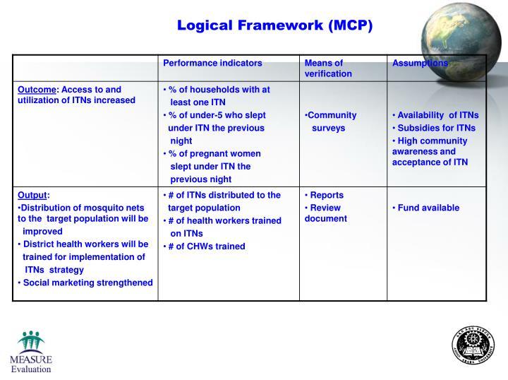 Logical Framework (MCP)
