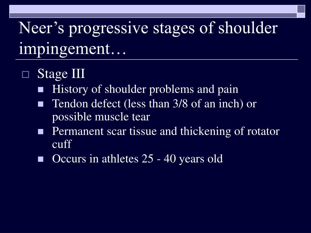 Neer's progressive stages of shoulder impingement…