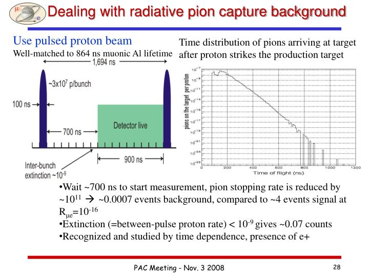 Dealing with radiative pion capture background