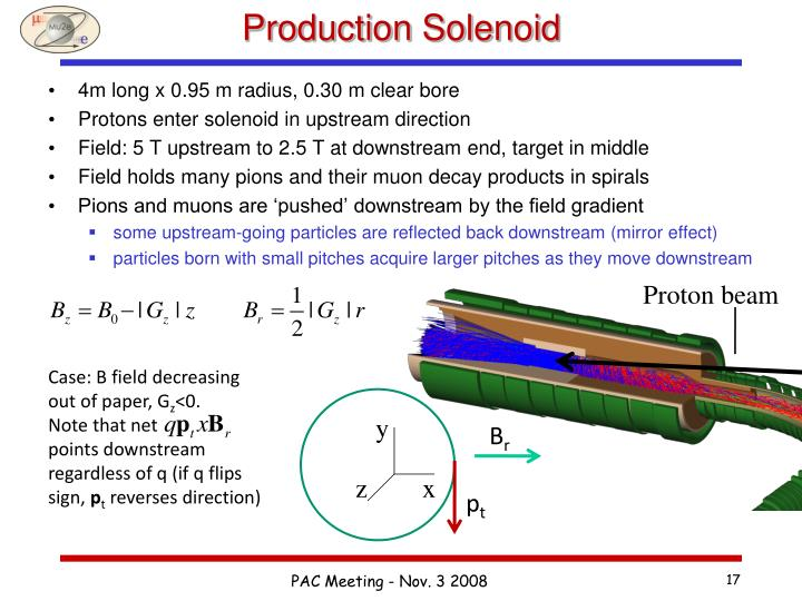 Production Solenoid