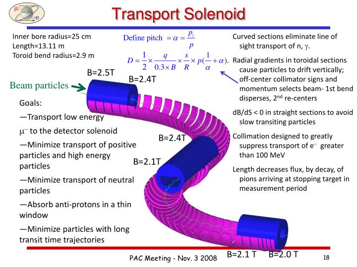 Transport Solenoid