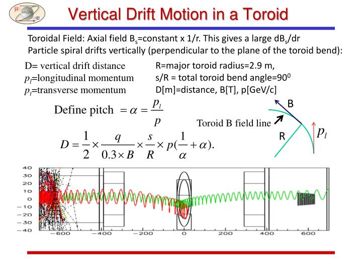 Vertical Drift Motion in a