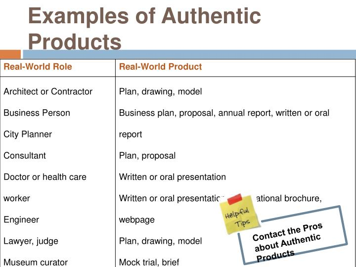 Examples of Authentic Products
