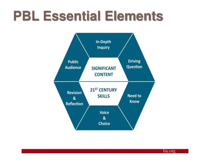 PBL Essential Elements