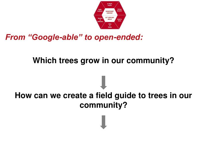 """From """"Google-able"""" to open-ended:"""
