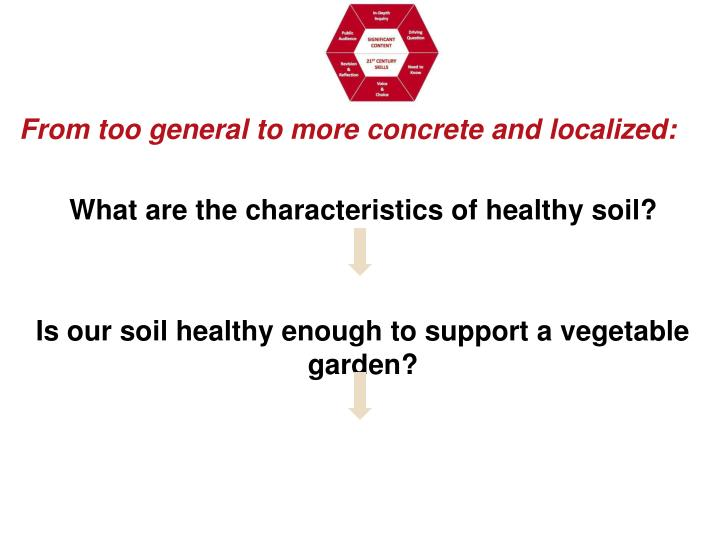 From too general to more concrete and localized: