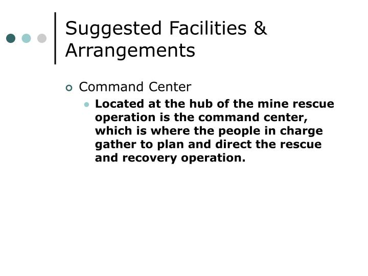 Suggested Facilities & Arrangements