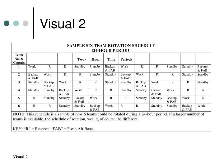 Visual 2