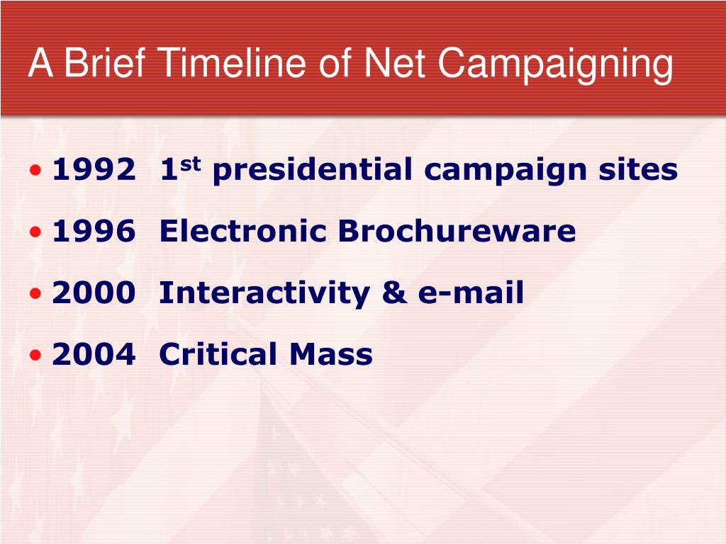 A Brief Timeline of Net Campaigning