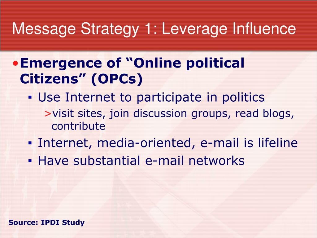 Message Strategy 1: Leverage Influence