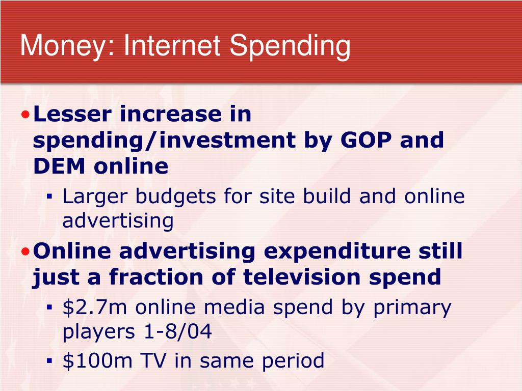 Money: Internet Spending