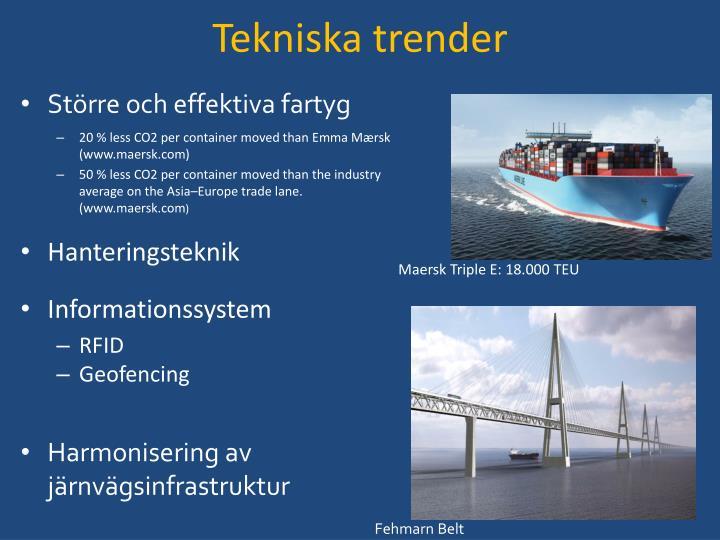 Tekniska trender