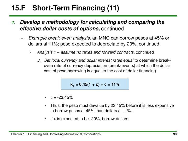 15.FShort-Term Financing (11)