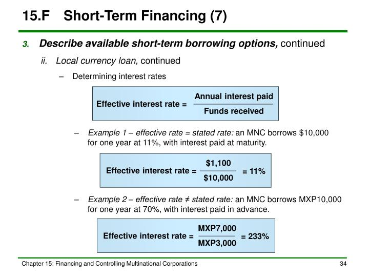 Effective interest rate =