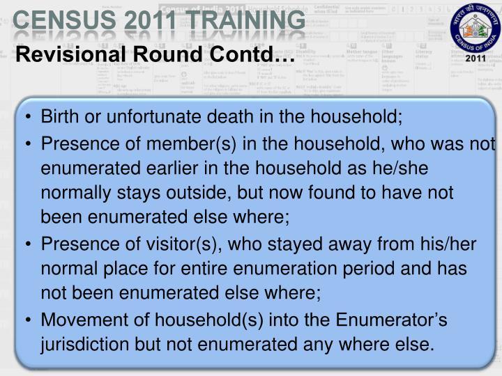 Revisional Round Contd…
