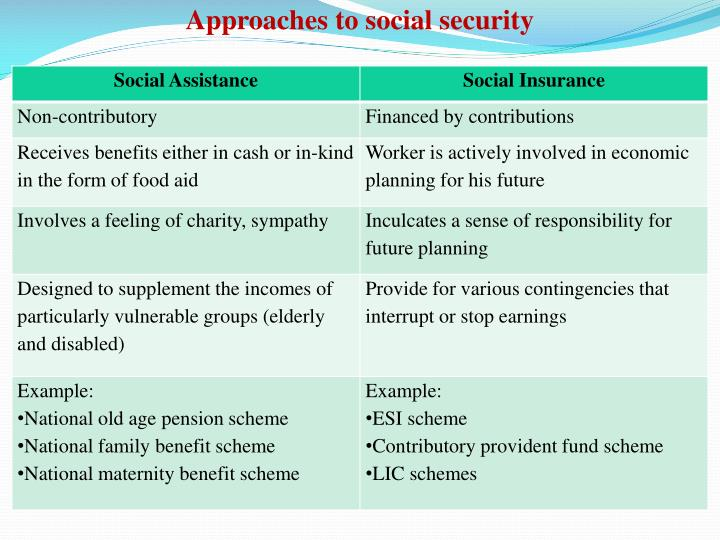 Approaches to social security
