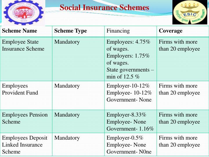 Social Insurance Schemes