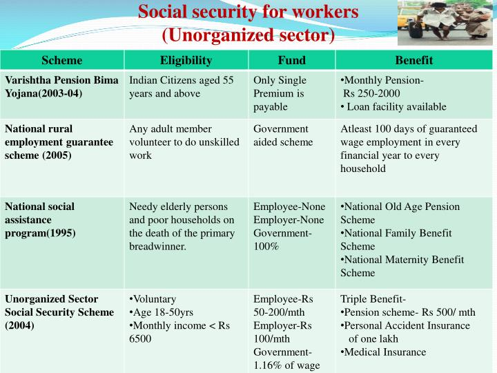 Social security for workers