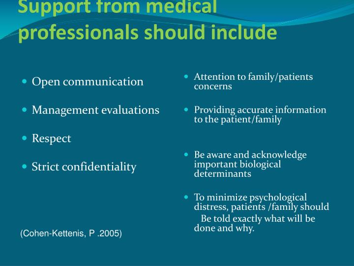 Attention to family/patients concerns
