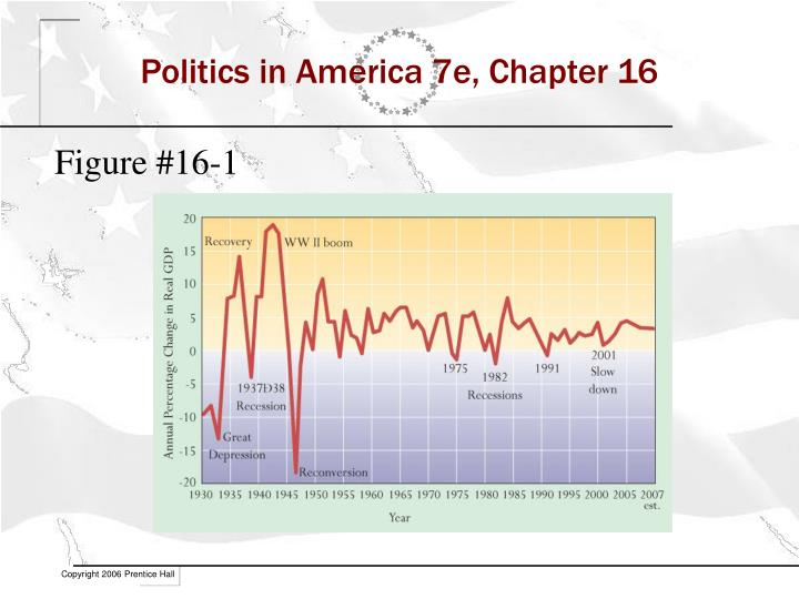 Politics in america 7e chapter 163