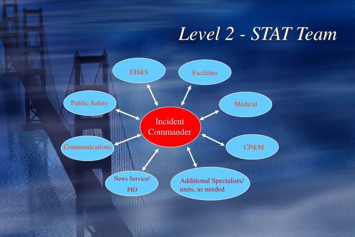 Level 2 - STAT Team