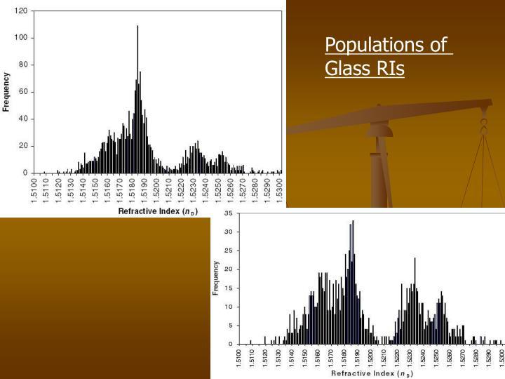 Populations of