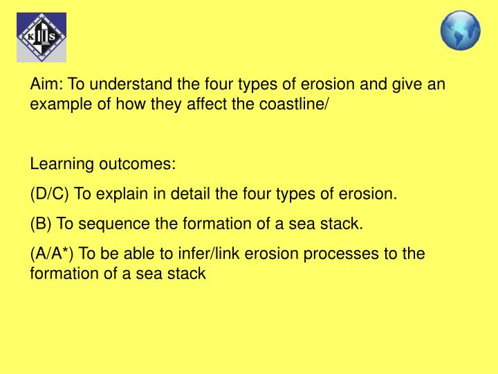 Aim: To understand the four types of erosion and give an example of how they affect the coastline/