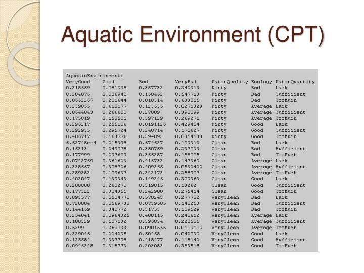 Aquatic Environment (CPT)