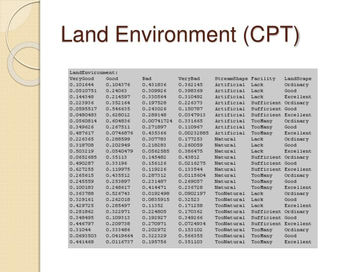 Land Environment (CPT)
