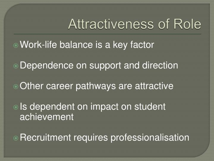 Attractiveness of Role