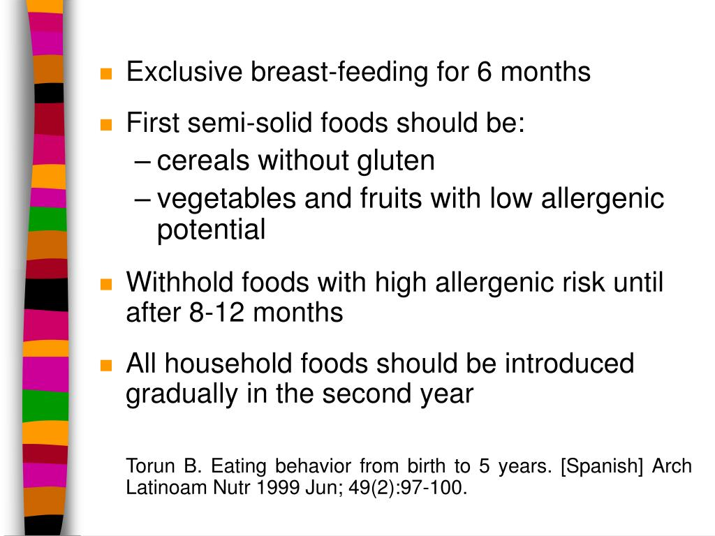 Exclusive breast-feeding for 6 months