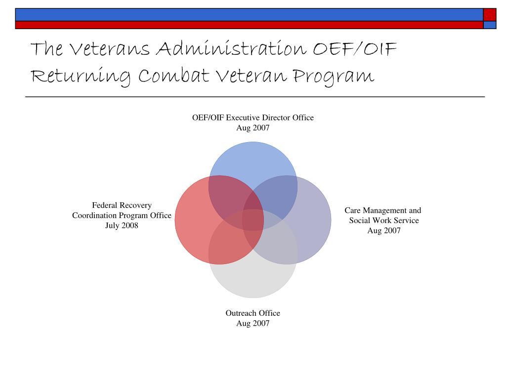 The Veterans Administration OEF/OIF Returning Combat Veteran Program