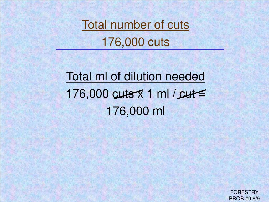 Total number of cuts