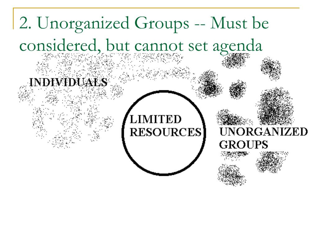 2. Unorganized Groups -- Must be considered, but cannot set agenda