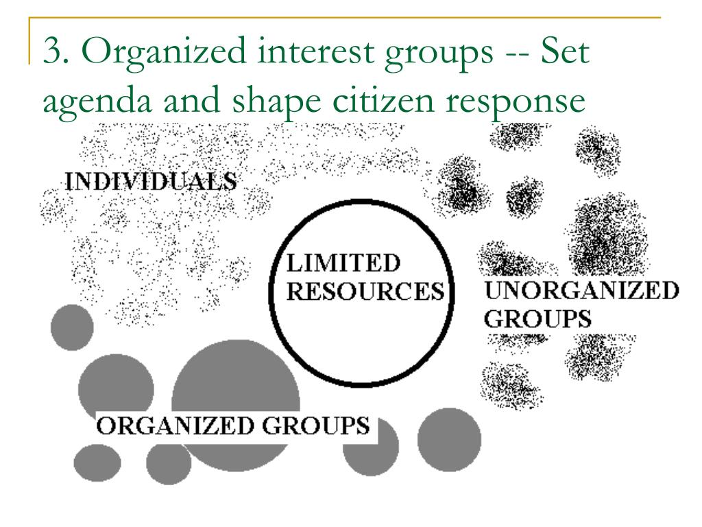 3. Organized interest groups -- Set agenda and shape citizen response