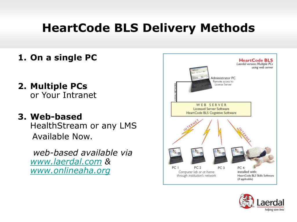 HeartCode BLS Delivery Methods