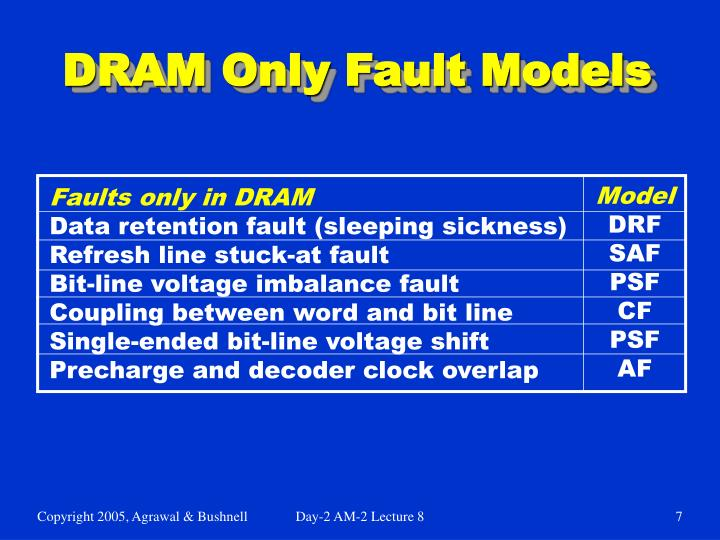 DRAM Only Fault Models