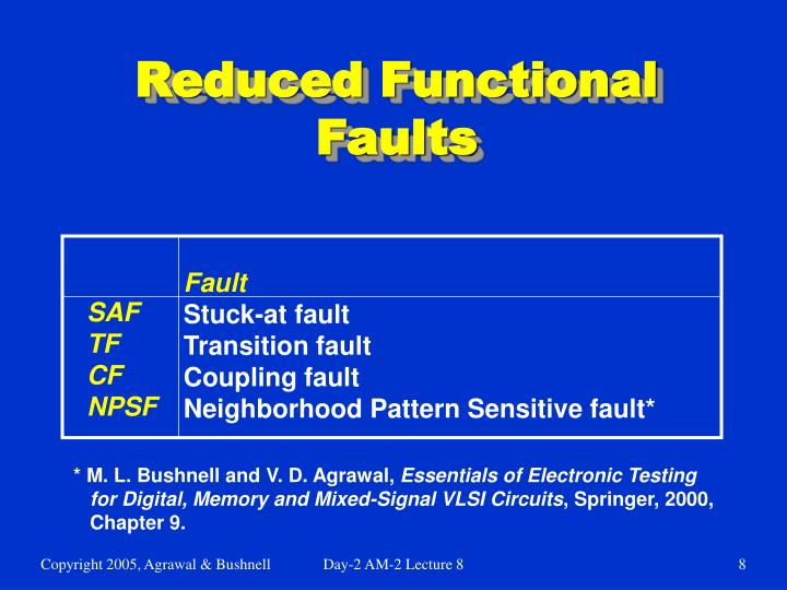 Reduced Functional  Faults