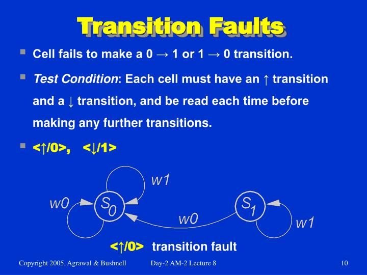 Transition Faults
