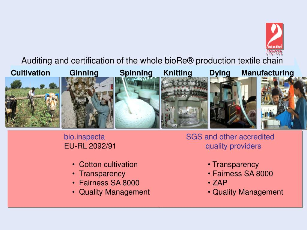 Auditing and certification of the whole bioRe