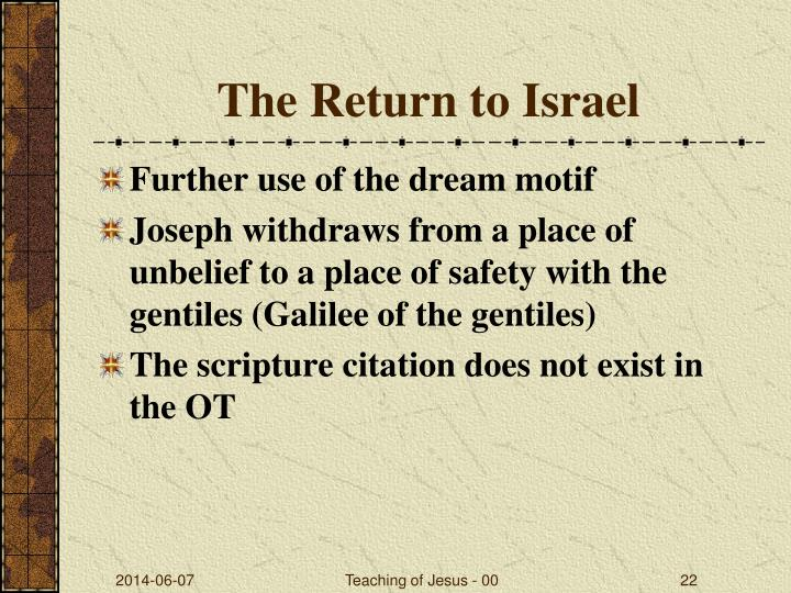 The Return to Israel