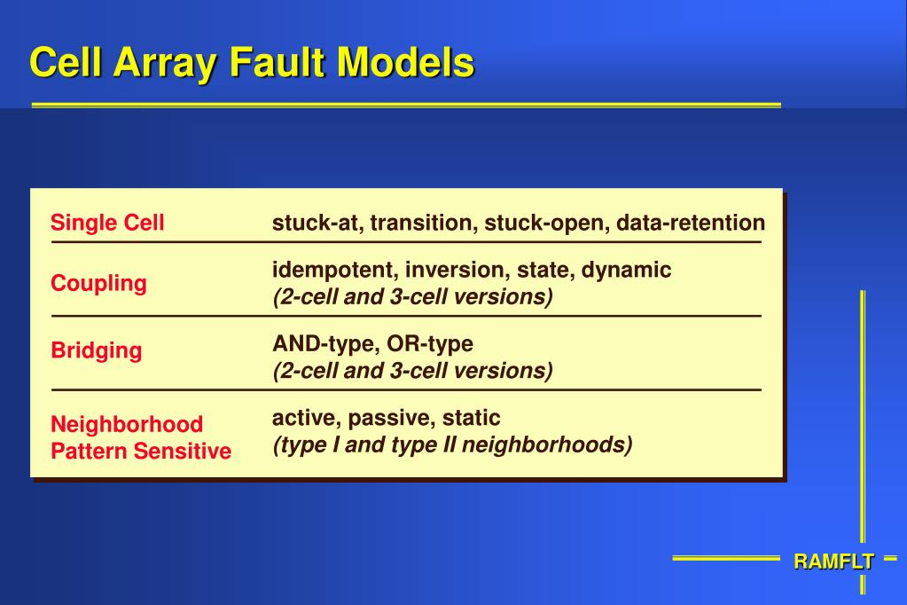 Cell Array Fault Models