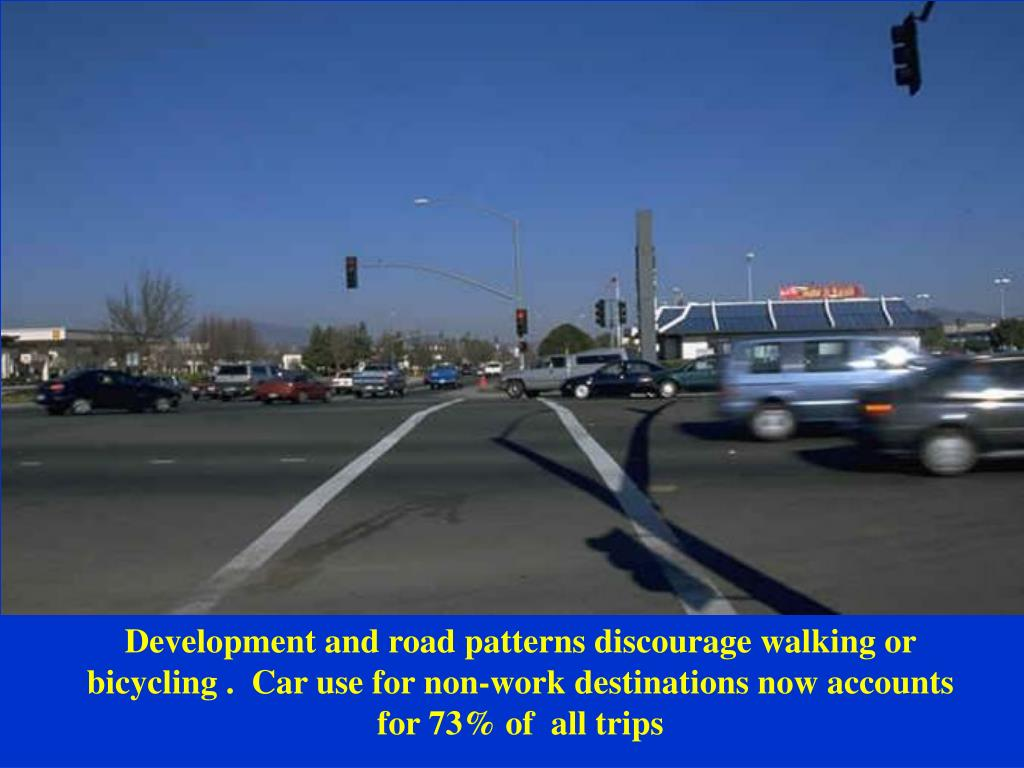 Development and road patterns discourage walking or bicycling .  Car use for non-work destinations now accounts for 73% of  all trips