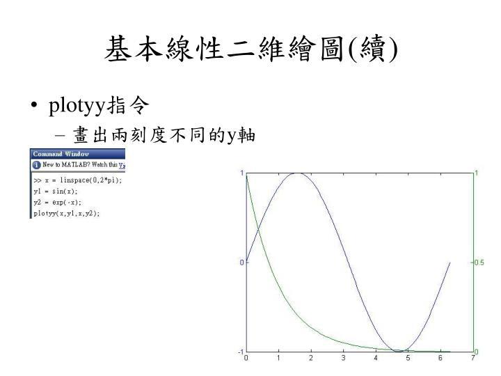 基本線性二維繪圖