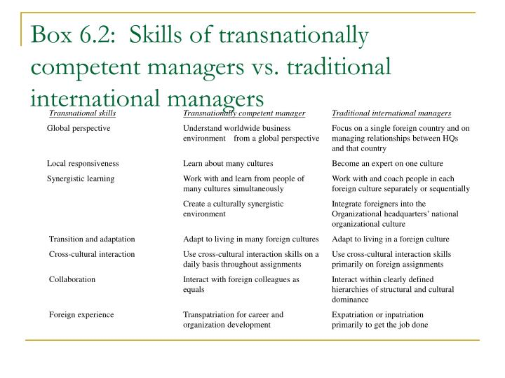Box 6.2:  Skills of transnationally competent managers vs. traditional international managers