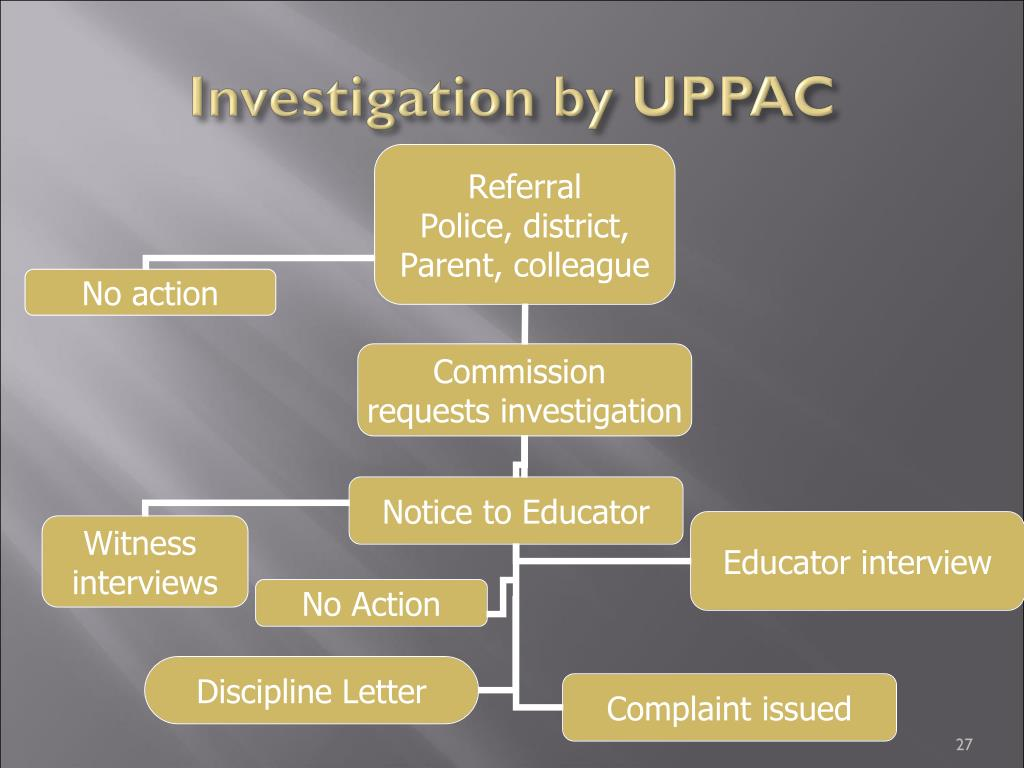 Investigation by UPPAC