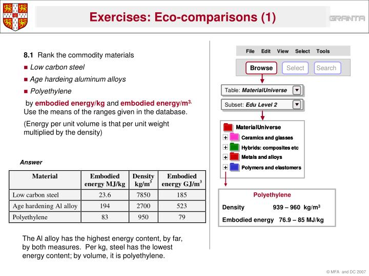 Exercises: Eco-comparisons (1)