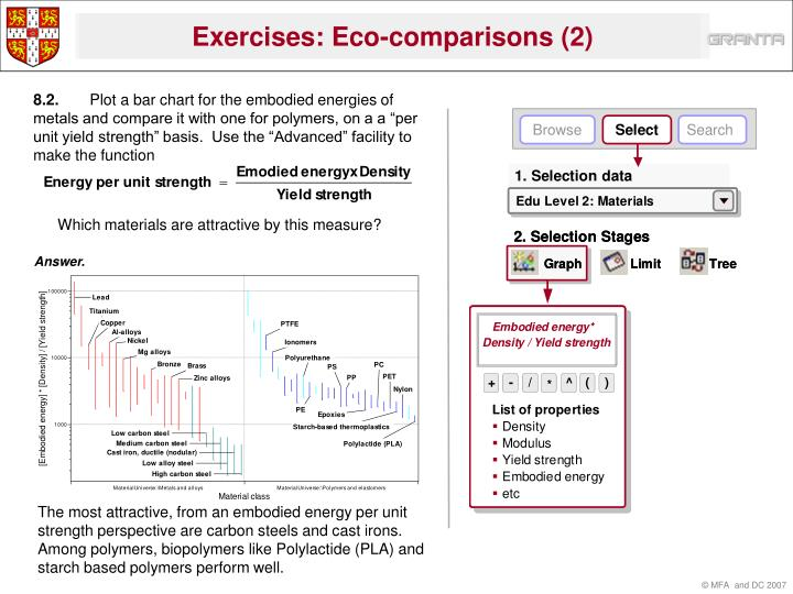 Exercises: Eco-comparisons (2)