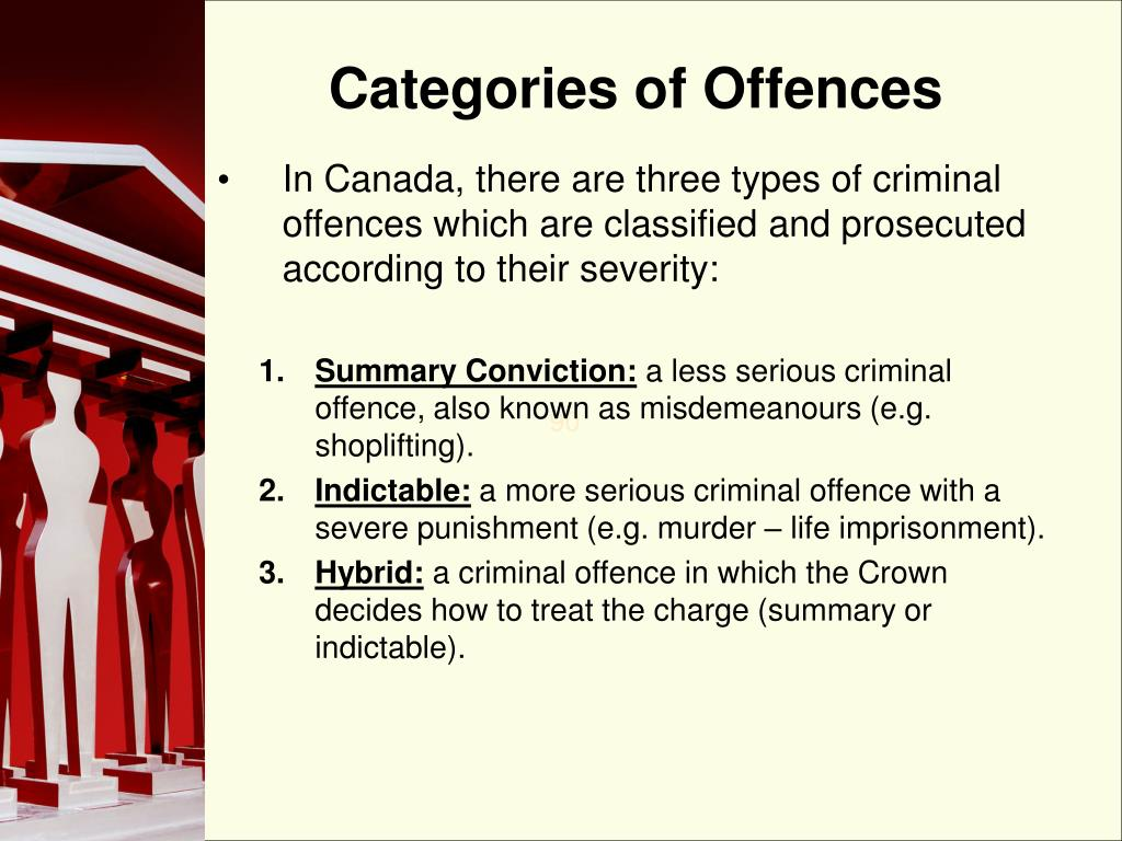 Categories of Offences