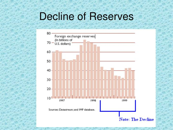 Decline of Reserves